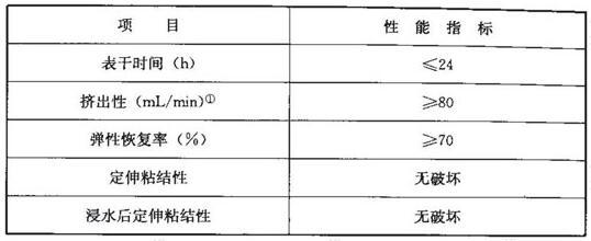 聚氨酯建筑密封胶的性能指标