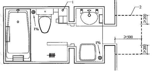 楼、地面门口处防水层延展示意
