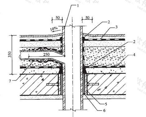 同层排水时管道穿越楼板的防水构造