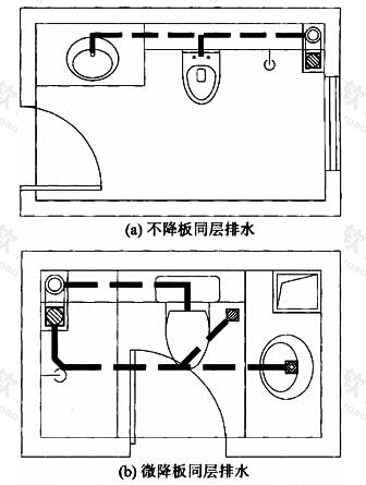 图2 不同排水方式的选择