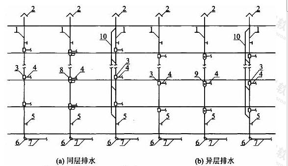 图3.2.1WAB排水系统立管组成