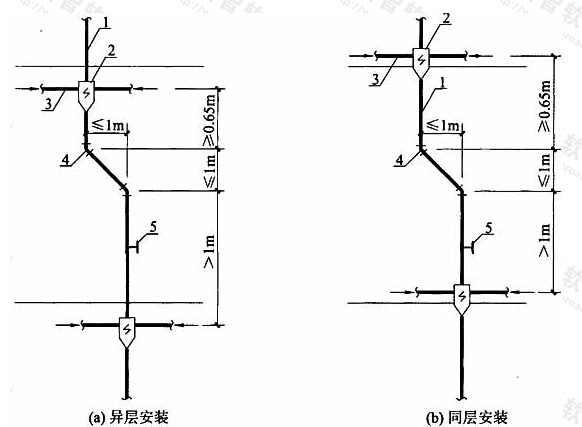 图3.3.11-1 小偏置管道连接示意