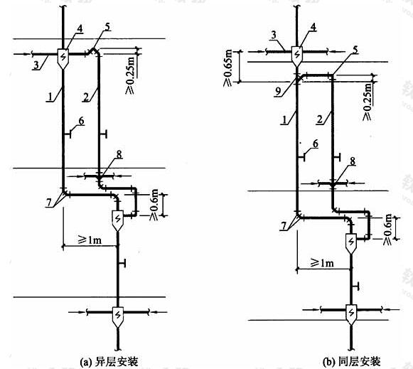 图3.3.11-2 大偏置管道连接示意