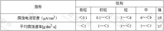 表4.1.1土壤腐蚀性评价指标