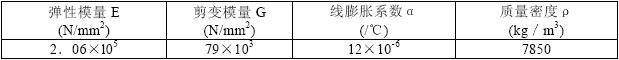 表3.1.4 型钢材料的物理性能指标