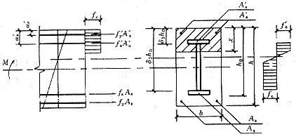 图5.1.2 框架梁正截面受弯承载力计算