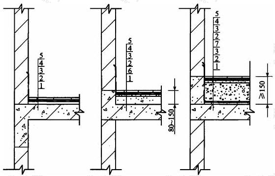 图5 不同降板方式对应的防水做法