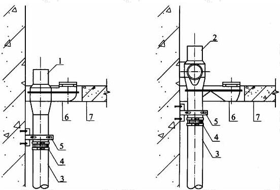 图4.3.1-1 导流连体地漏或导流三通连体地漏不降板安装方式一