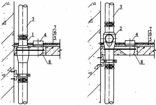 图4.3.1-2 导流连体地漏或导流三通连体地漏不降板安装方式二