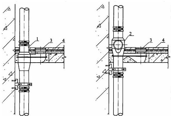 图4.3.1-3 导流连体地漏或导流三通连体地漏不降板安装方式三