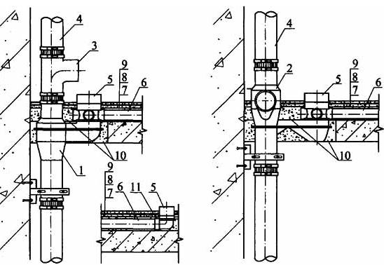 图4.3.2-2 导流连体地漏或导流三通连体地漏微降板安装方式二