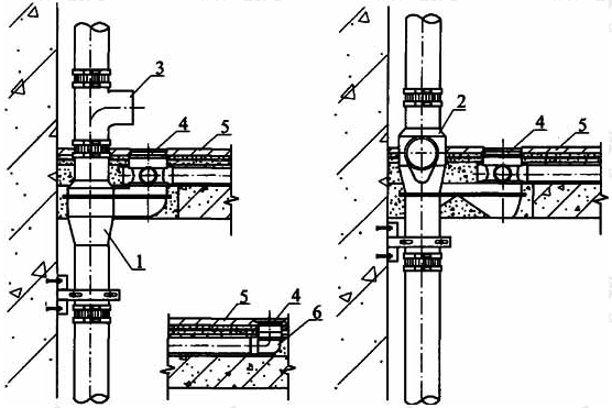 图4.3.2-3 导流连体地漏或导流三通连体地漏微降板安装方式三
