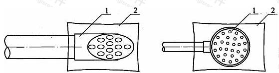 图4.3.3-2 积水排除器包覆滤布
