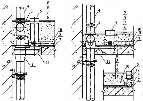 图4.3.3-3 导流连体地漏或导流三通连体地漏传统降板安装方式二