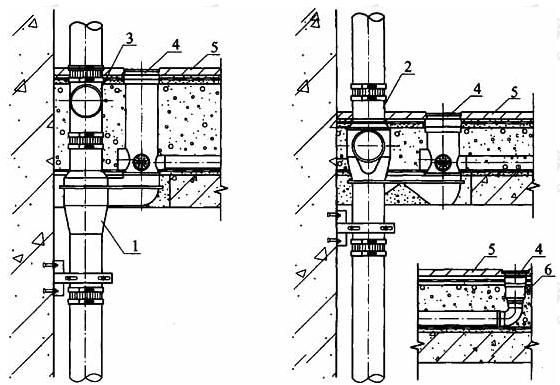 图4.3.3-4 导流连体地漏或导流三通连体地漏传统降板安装方式三