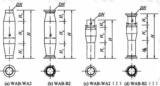 图A.1.1 直通加强型旋流器外形