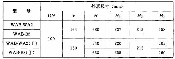 表A.1.1 直通加强型旋流器外形尺寸