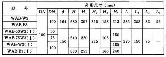 表A.1.2 三通加强型旋流器外形尺寸
