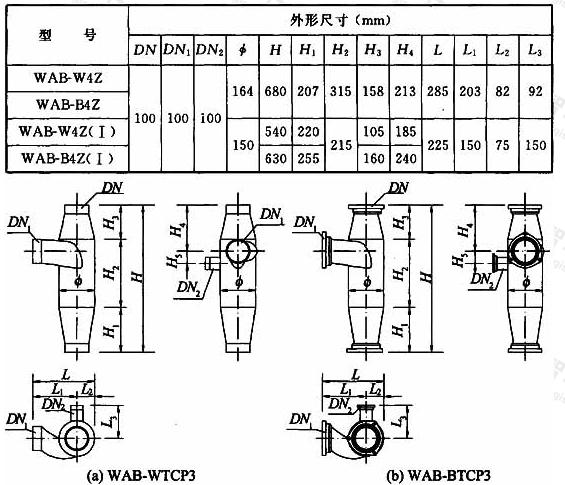 表A.1.3-2 90°四通加强型旋流器外形尺寸