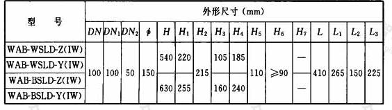 表A.2.3 卫生间微降板同层排水专用导流三通连体地漏外形尺寸