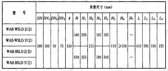 表A.2.4 卫生间传统降板同层排水专用导流三通连体地漏外形尺寸