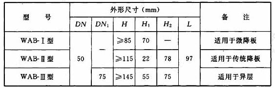 表B.0.1 可调式防虫防溢地漏外形尺寸