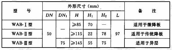 表B.0.2 可调式器具连接器外形尺寸