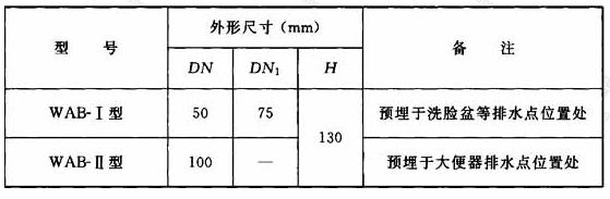 B.0.3 异层排水预埋外套外形尺寸