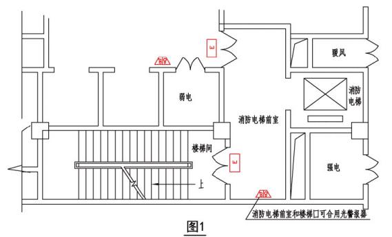 火灾警报器的设置图1