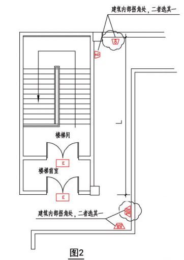 火灾警报器的设置图2