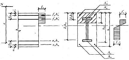 图6.1.2 偏心受压框架柱的承载力计算