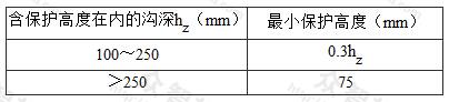 表4.2.4 集水沟的最小保护高度