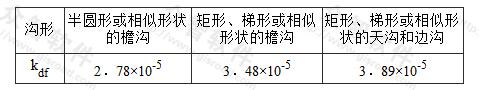 表4.2.9 各种沟形的断面系数