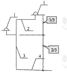 图4 雨水斗相对位置示意图