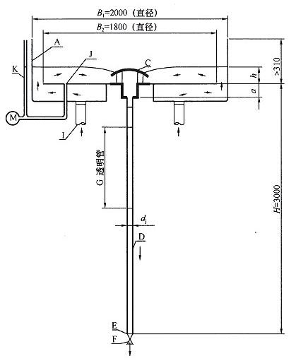 图A.0.1 流量和斗前水深试验装置图