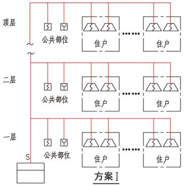 A類系統示意圖(方案I)