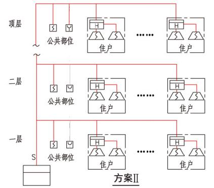 A类系统示意图(方案II)