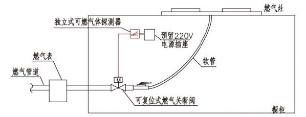 可燃气体探测器在橱柜中安装示意图