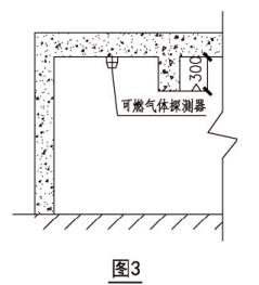 可燃气体探测器安装位置示意图(图3)