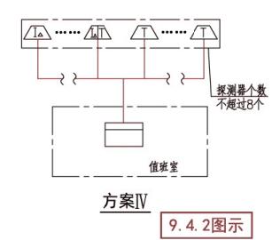 电气火灾监控系统示意图(方案IV)