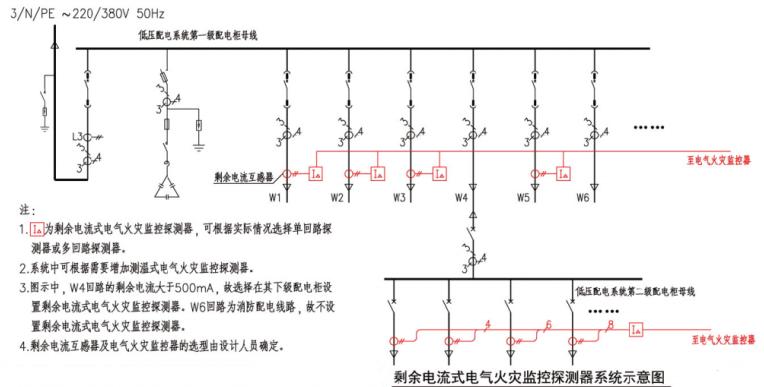 9.2图示 剩余电流式电气火灾监控探测器系统示意图