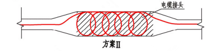 线型感温火灾探测器在电缆接头处敷设示意图(方案II)