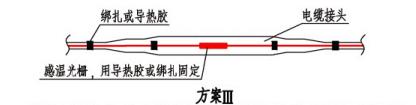 线型感温火灾探测器在电缆接头处敷设示意图(方案III)