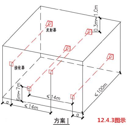 线型光束感烟火灾探测器安装于高度大于12m的空间场所示意图(方案I)