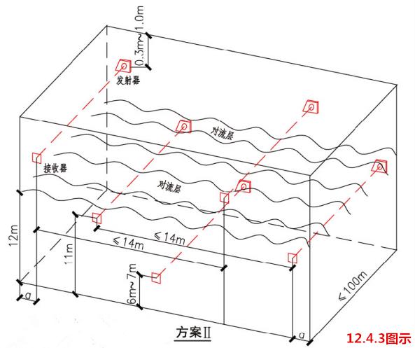 线型光束感烟火灾探测器安装于高度大于12m的空间场所示意图(方案II)