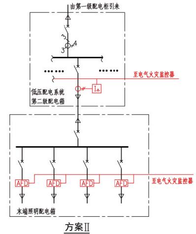 电气火灾监控系统用于保护高度大于12m空间场所的电气线路示意图(方案II)