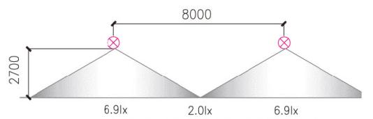 选型表中消防应急照明灯(2W)典型照度值