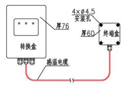 转换盒与终端盒连接示意图