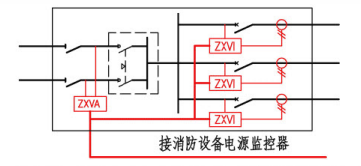 电压传感器与电压/电流传感器接线示意图