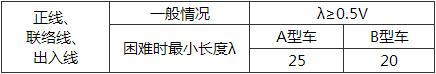 表6.2.3 夹直线最小长度(m)
